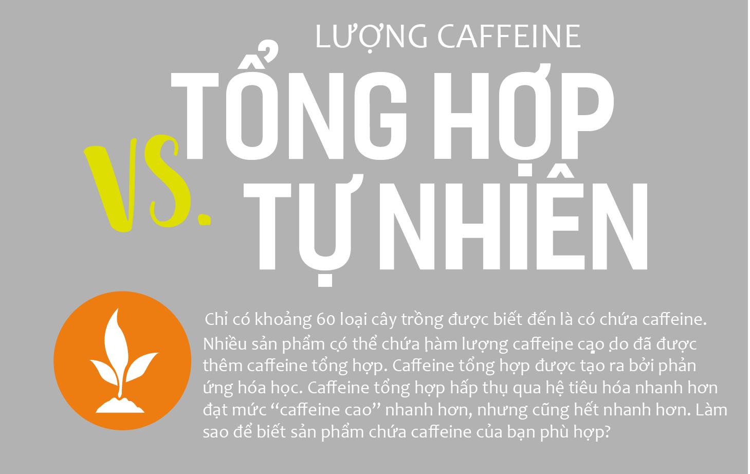 Lượng caffeine tổng hợp vs caffeine tự nhiên