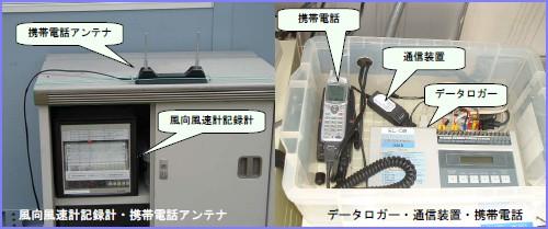 携帯電話を用いた気象モニタリングの例