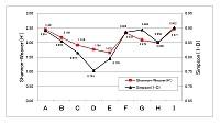 データグラフ図