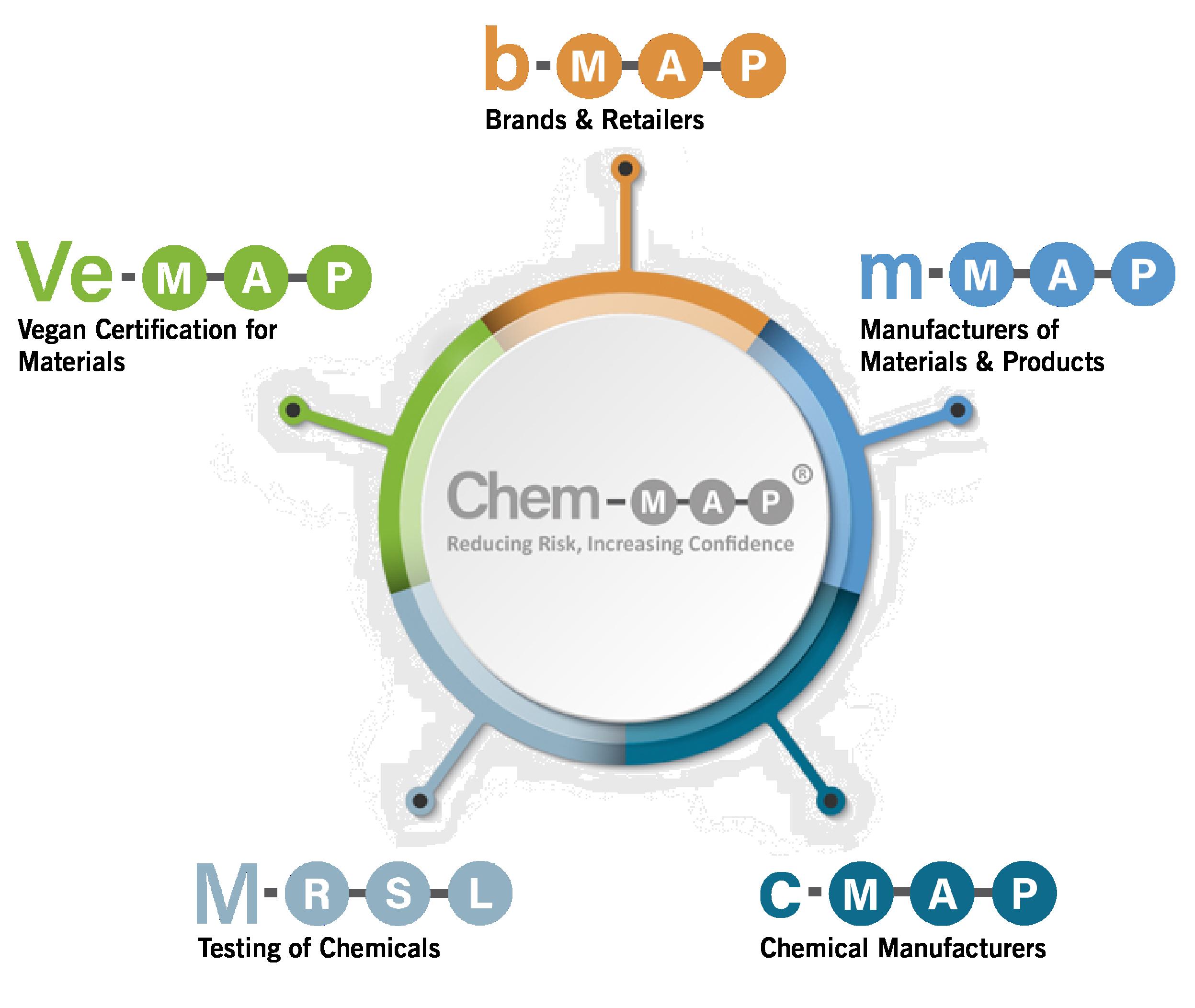 Chem-MAP® Programmes