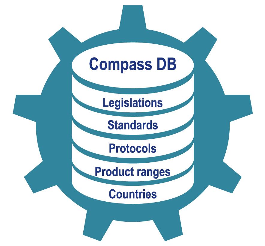 Compass DB