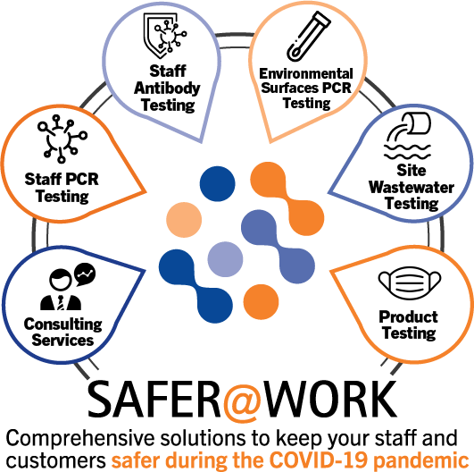 Safer@Work Solutions