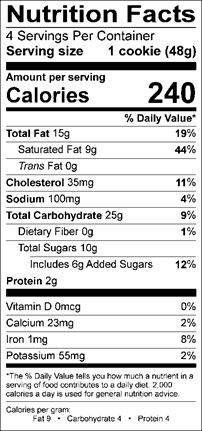 Standard Nutrition Label