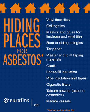 Hiding places for asbestos