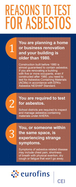 Reasons to test for asbestos