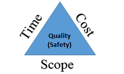 Quality_Safety_Diagram