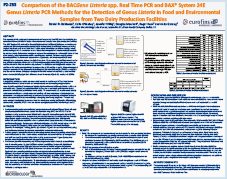 Comparison of the BACGeneListeriaspp. Real Time PCR and BAX® System 24E GenusListeriaPCR Methods for the Detection of GenusListeriain Food and Environmental Samples from Two Dairy Production Facilities