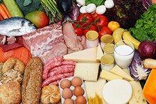 Fødevareanalyse