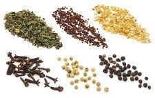 Analyse af Krydderier