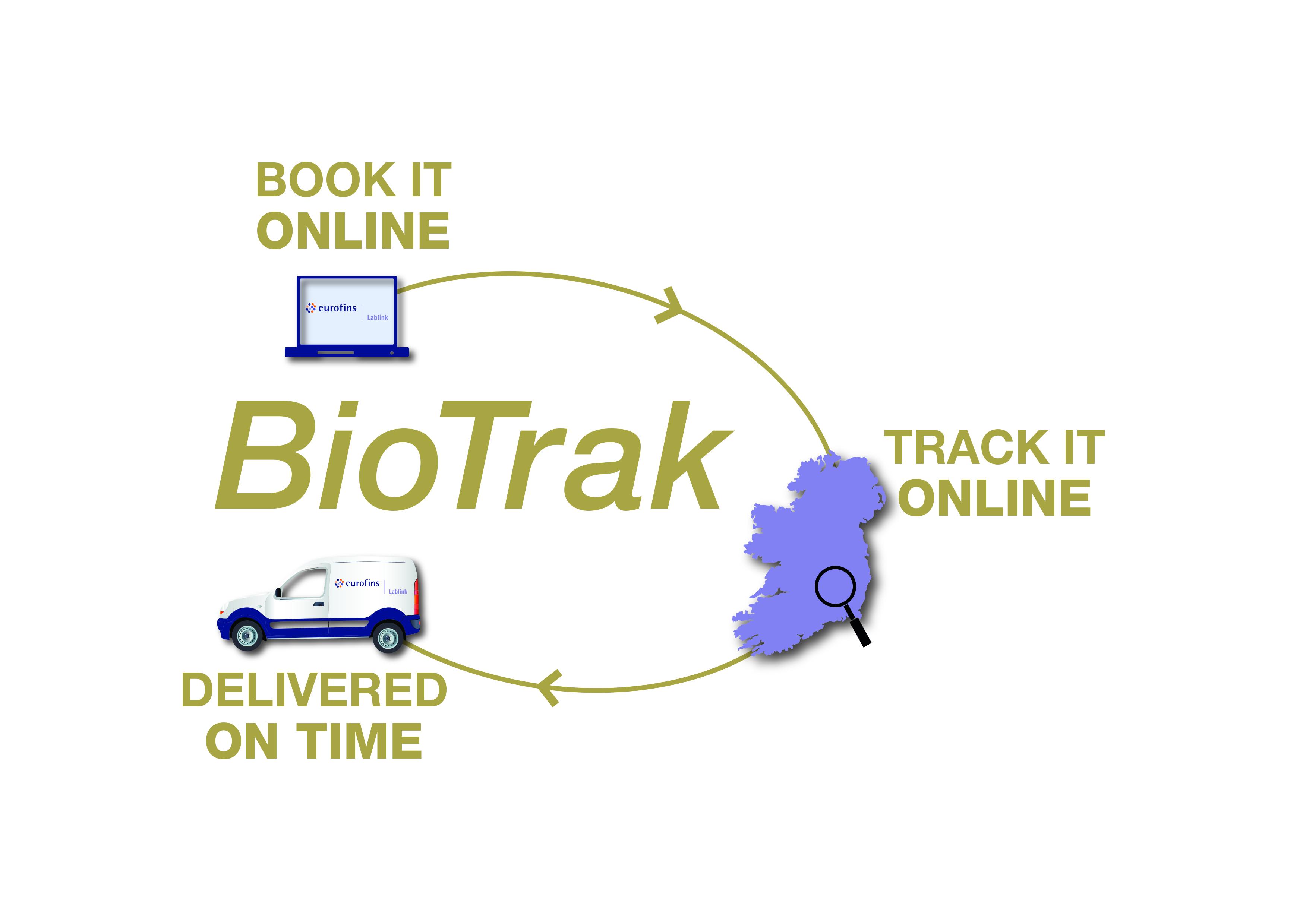 BioTrak Sample Tracking System - Eurofins Scientific